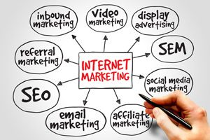 The Power of Internet Marketing - Home Inspection Marketing