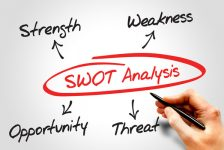 SWOT Analysis - Join The Savvy Inspector SWOT Team