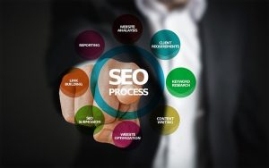 Image of seo process with finger pointing in the background | Home Inspection Marketing with Video | The Savvy Inspector
